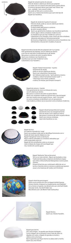 Tipos de kippah