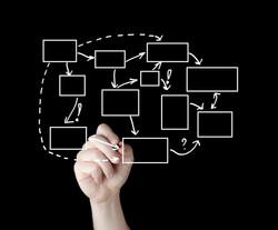 business man writing process flowchart diagram on whiteboard