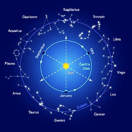 Zodiac_Constellations (300x300).jpg