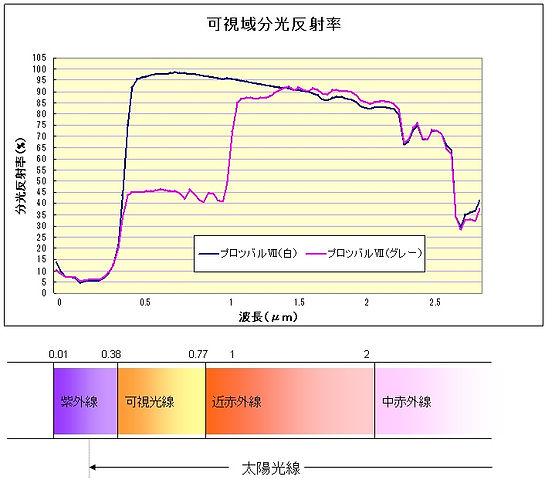 分光反射率グラフ2.jpg
