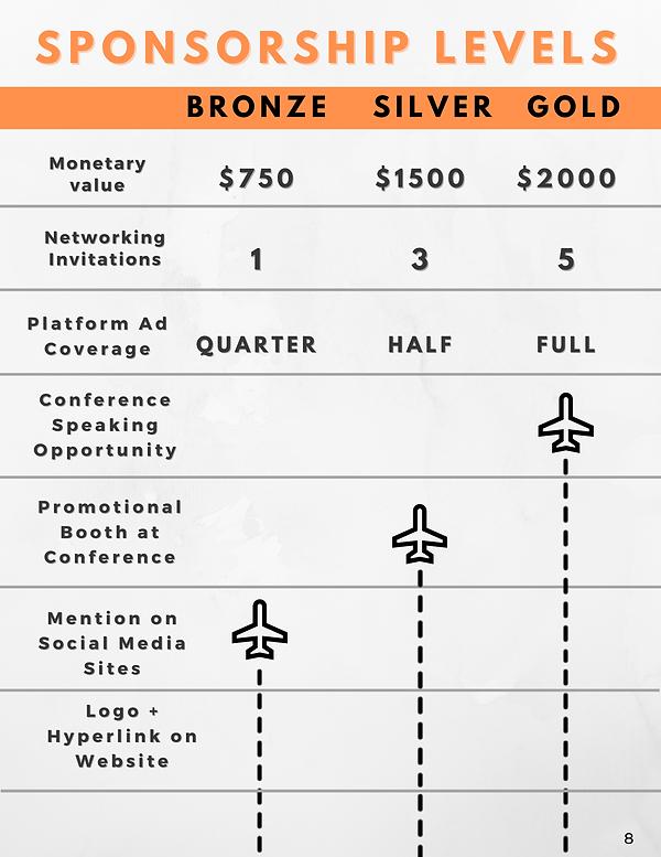2021 Sponsorship Package.png