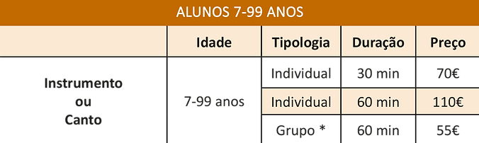 Tabela 7-99 anos.png