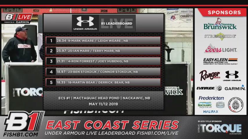 Day 2 Garmin Livestream of Round #1 B1 East Coast Series