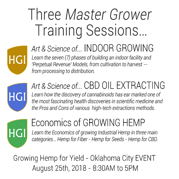 Hemp Indoor Growing, Hemp Oil Extracting, Economics of Hemp