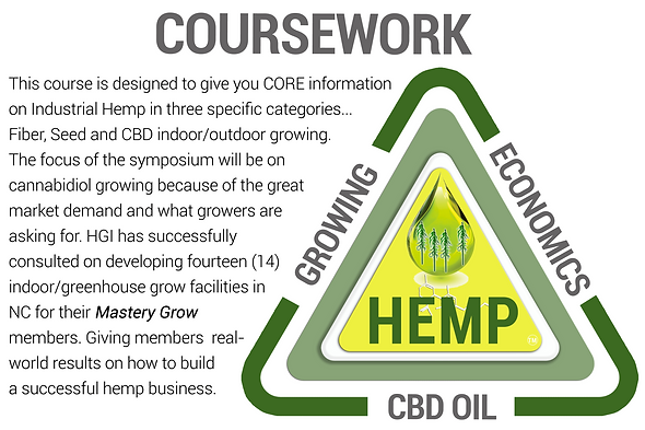 Hemp Coursework, Growing, Economics, CBD Oil