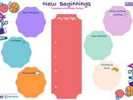 New Beginnings Worksheet