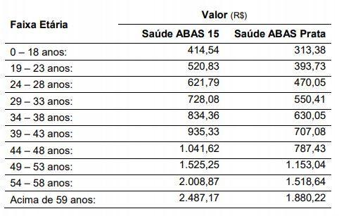 Tabela de valores.JPG