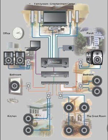 WHole House Audio COver Page.jpg