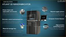 Atlant3D's Nanofabricator