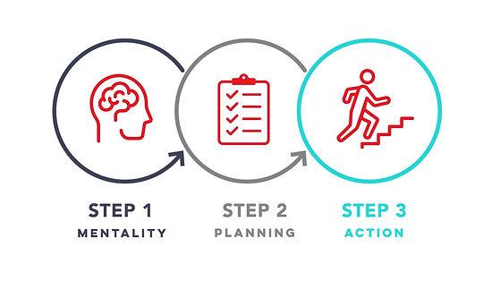 Unity_Steps.jpg