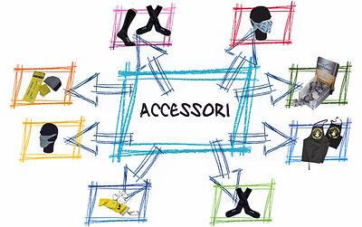 Pag Accesori.jpg
