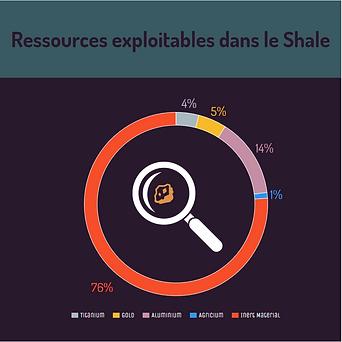 shale %.PNG