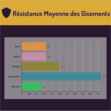 resistance %.PNG