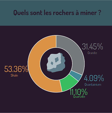 rocher %.PNG