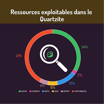 quartzite %.PNG