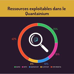 quantainium_1 %.PNG