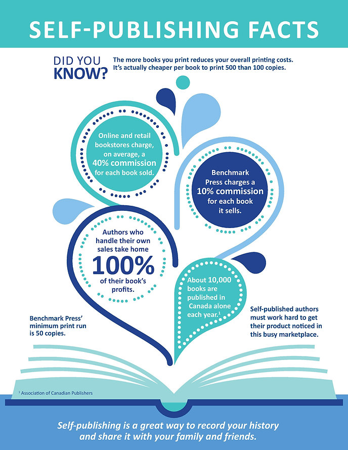self-publishing_facts-page-001.jpg