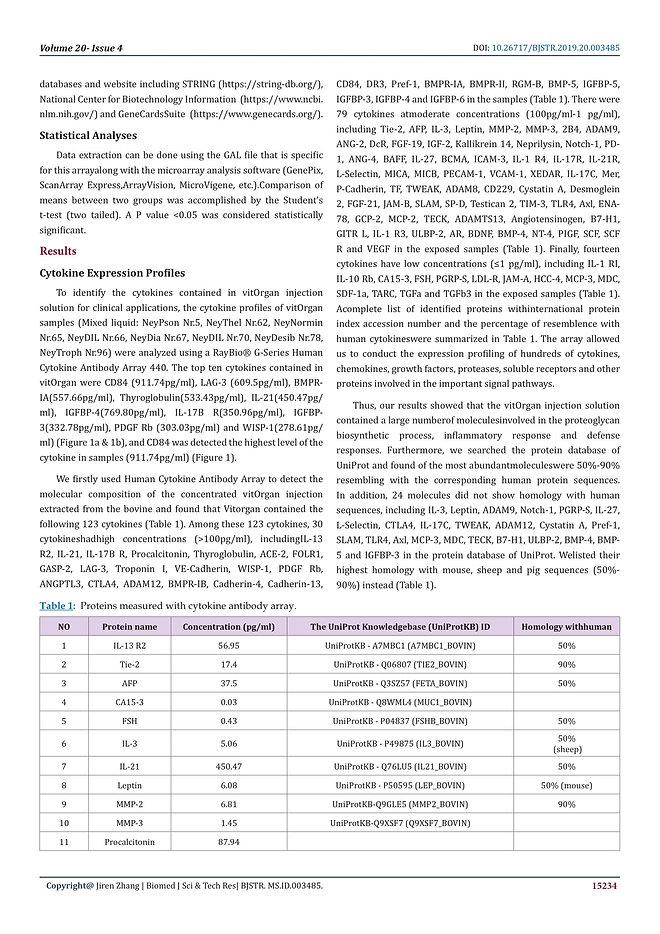 3 vitOrgan Cell Molecular Therapy Dr Dav