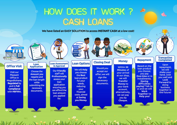 Capital Express How It Works Web-02.jpg