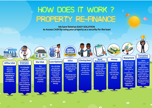 Mortgage Express How It Works Web-02.jpg