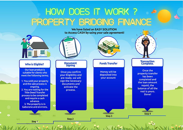 Mortgage Express How It Works Web-01.jpg