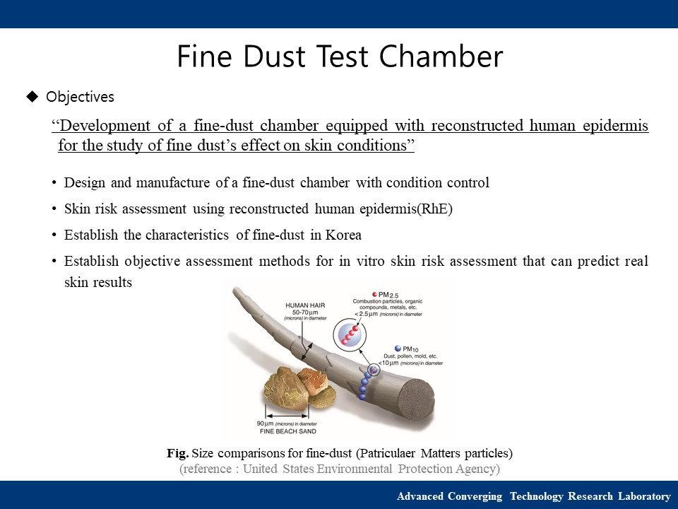Fine Dust Test Chamber #1.JPG