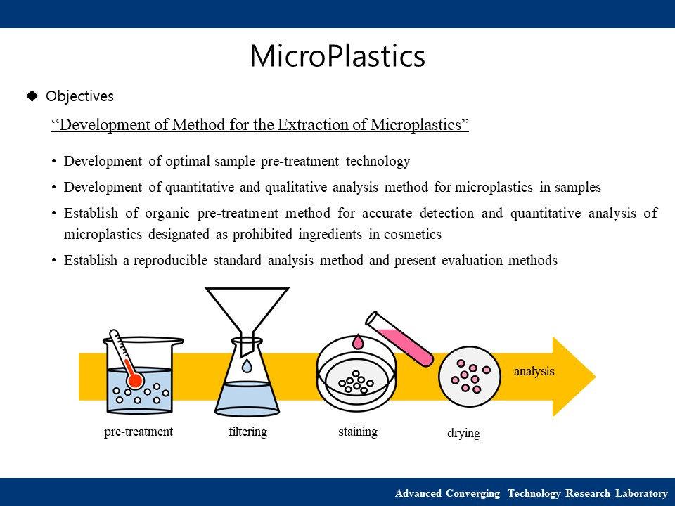 MicroPlastics #1.JPG