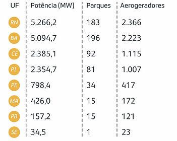 ENERGIA EÓLICA NE .jpg