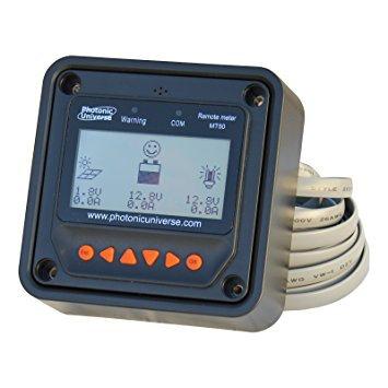 Solar Remote Meter