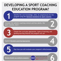Developing a Sport Coaching Education Program