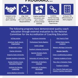 April 2021 Accredited Programs