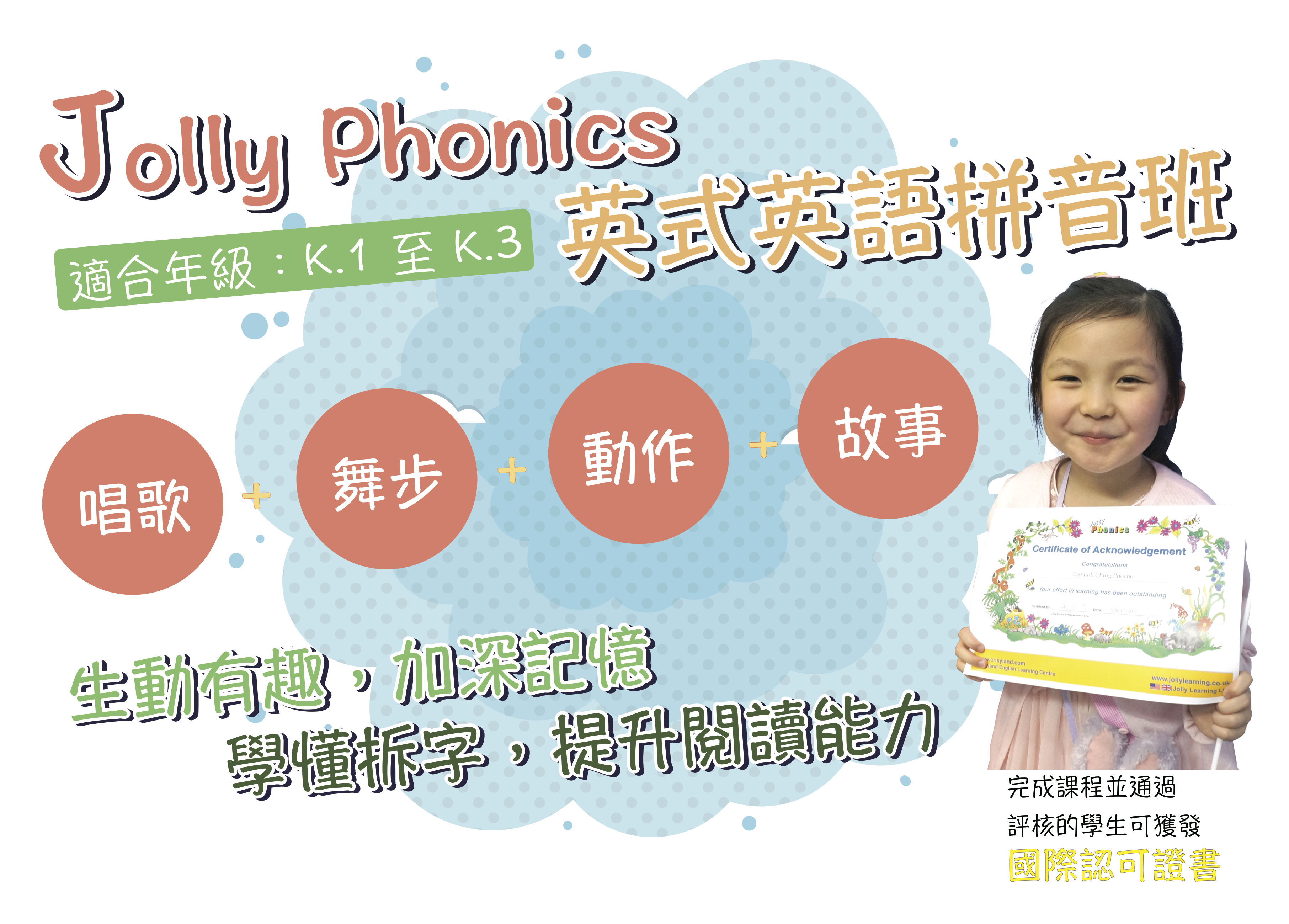 Jolly Phonics for website