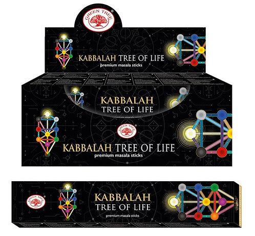 Kaballah Tree of Life