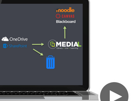 MEDIAL | Integrate Teams with MEDIAL & your LMS Easily & Securely - Recording