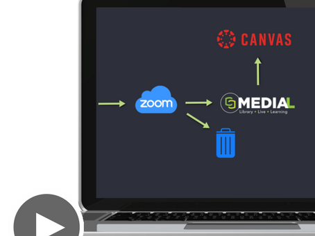 MEDIAL | Integrate Zoom with Canvas Easily and Securely - Recording