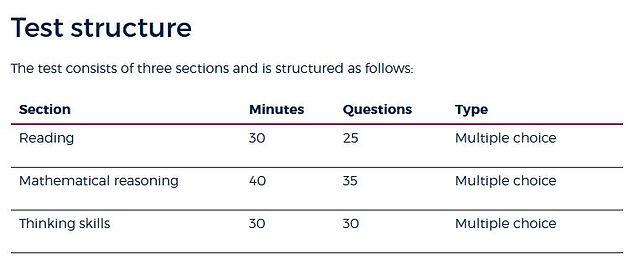 OC Test Structure.JPG