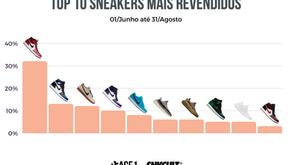 Confira os 10 tênis mais revendidos no último trimestre no Brasil