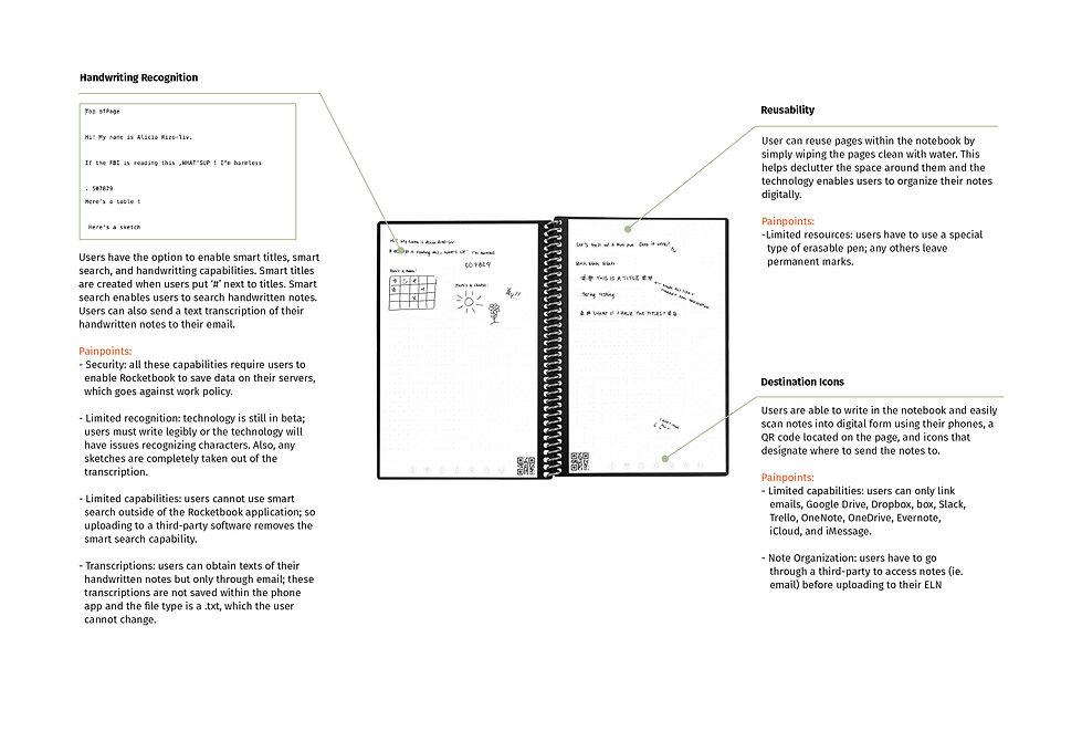 rocketbook explanation-36-36.jpg
