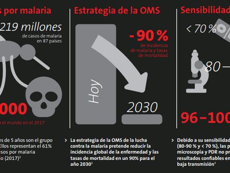 DETECTAR LA MALARIA DE MANERA CONFIABLE