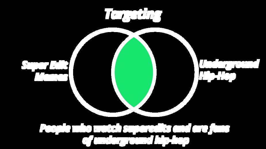 diagram_interestgroups.png