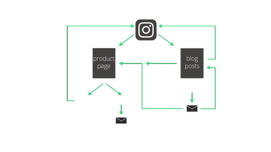 automailfunnel_samplepack.png