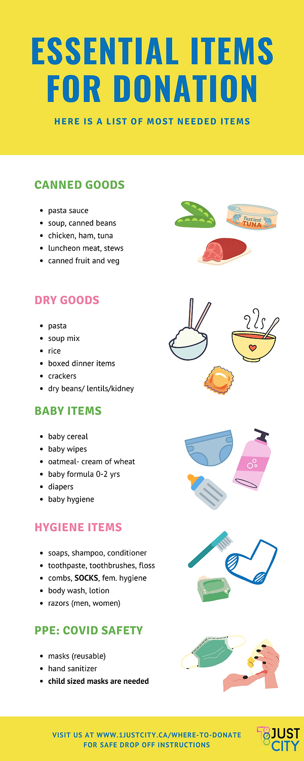 Essential Items for Donations.png
