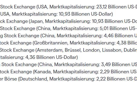 Börsenplätze in China für den Aktienhandel