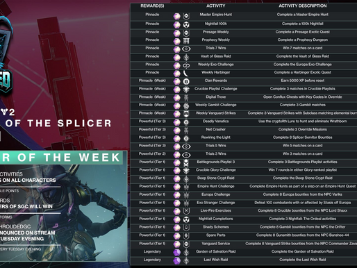SGC Players of the Week!! 07.06.2021