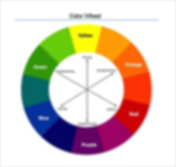Color-Wheel-Complementary-Colors.jpg
