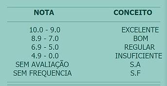TABELA DE CONCEITOS.jpg