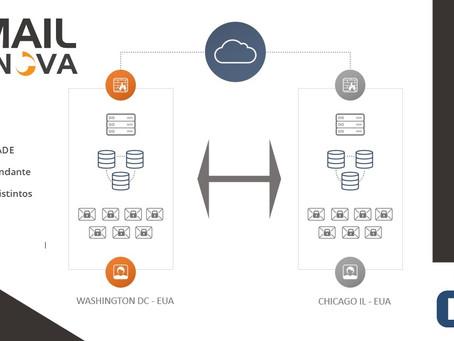 OXMAIL INOVA – Uma plataforma de e-mail de alta disponibilidade