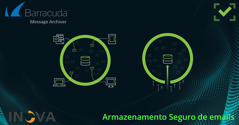 Barracuda Message Archiver - Armazenamento Seguro de email