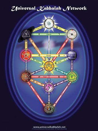 kabbalah tree of life.jpg