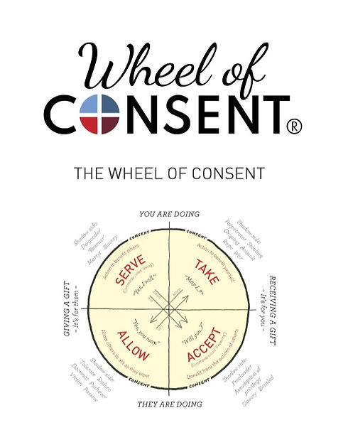 Wheel%20of%20Consent%20for%20website%202_edited.jpg